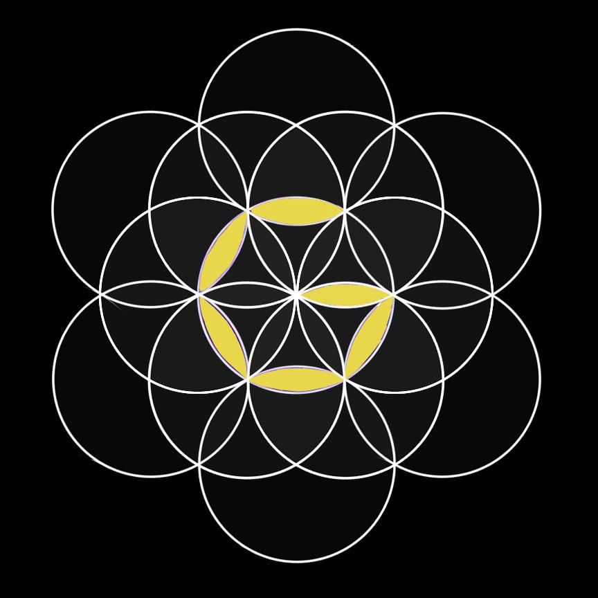 The Divine Foundation